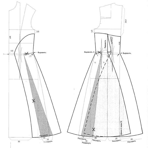 Выкройка нижнего платья